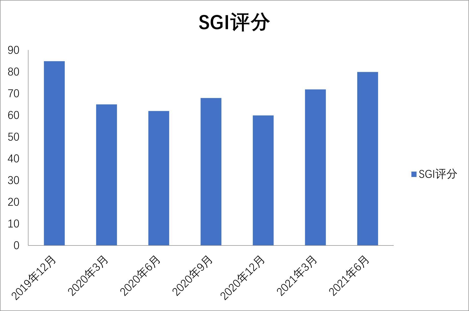 嘉元科技一年股价大涨超190%!前五大客户占营收比例高达83%存隐忧