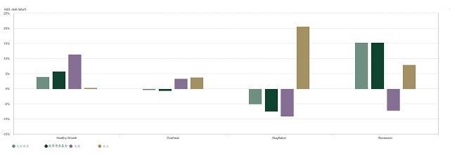 世界黄金协会:央行政策施压金价,但黄金或将继续波动