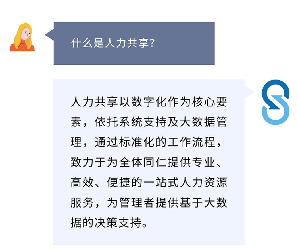 数字赋能,智慧共享|宝龙人力共享中心正式启动