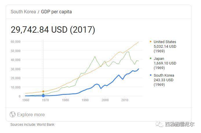 日本与江苏gdp_江苏gdp破10万亿图片