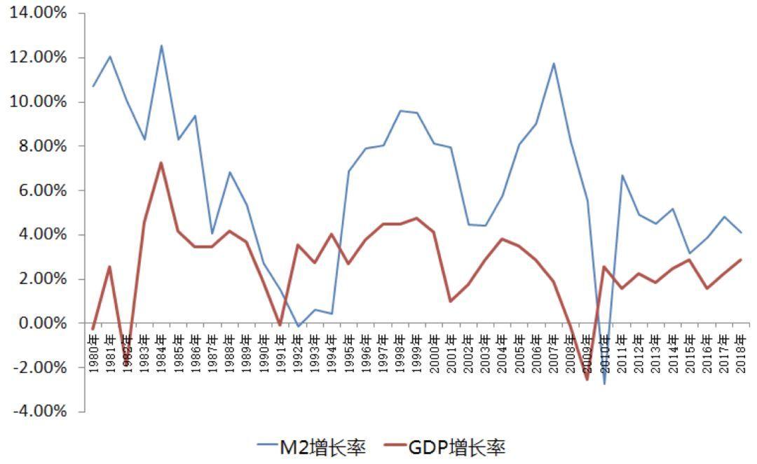 经济总量m2_宝马m2