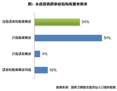 流动人口研究_专题 典型城市流动人口的购房需求研究