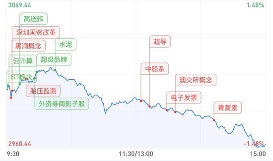 龙虎榜全解析:西湖国贸中心打板万通智控!涨幅117%