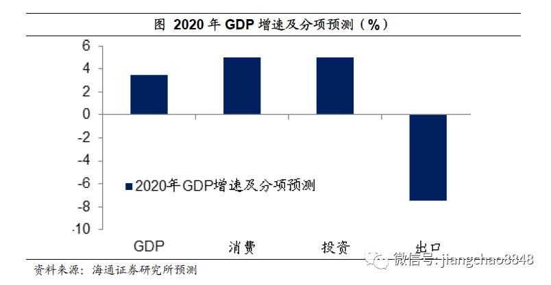 江苏GDP是靠_荟智专栏 2019中国百强区发布 广东一个区,GDP超过100多个国家