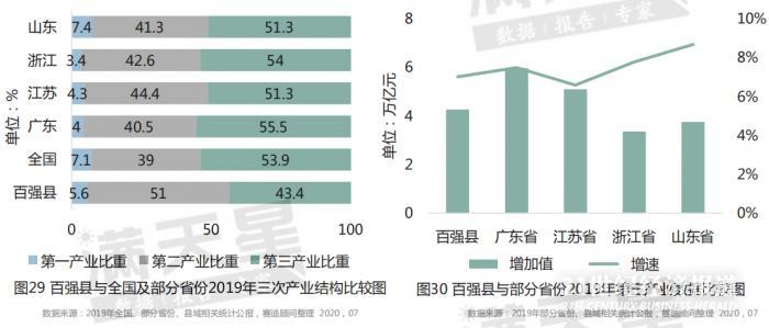 盐亭县人均gdp2021_烟台的真面目,是时候揭开让大家知道了(2)