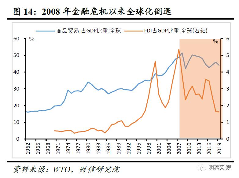 国内人均GDP达到发达国家水平_中国人均GDP达到发达国家水平的城市,江苏占4个,没有北京上海