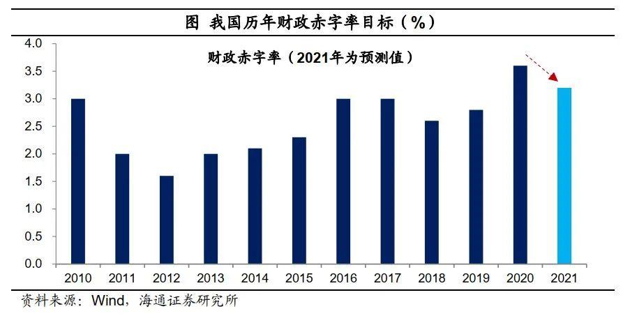 在经济总量方面 2021_gis在经济方面的应用(2)