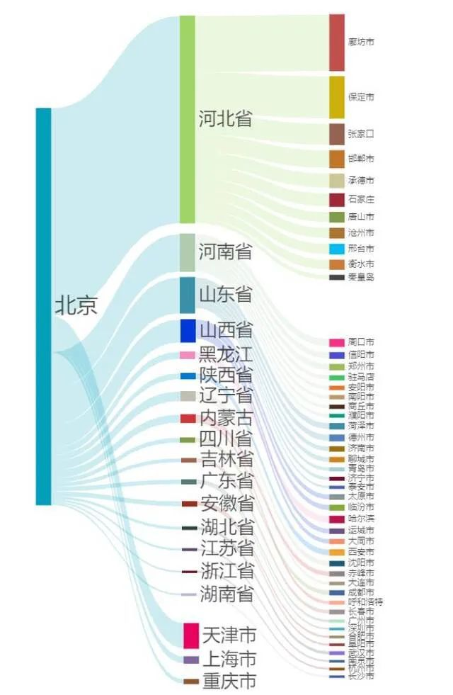天津 2021 人均_天津地铁线路图2021