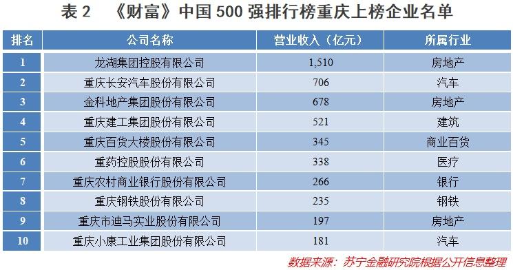 衡量民营经济总量的标准_标准体重身高对照表