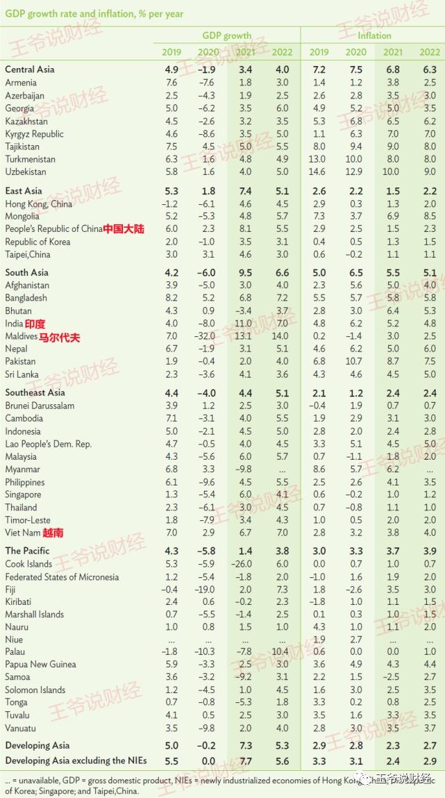 印度2021年gdp_2021年印度可爱头像女