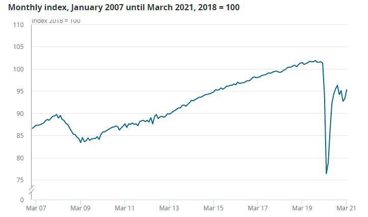 威尼斯2021年GDP_谢逸枫 春天来了 中国一季度GDP增长18.3 创30年世界纪录